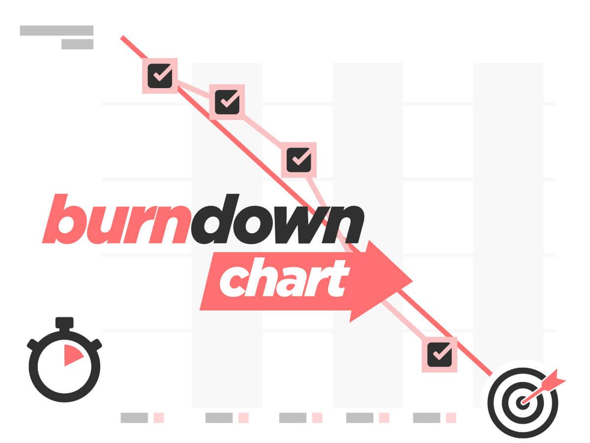 Template Burndown chart