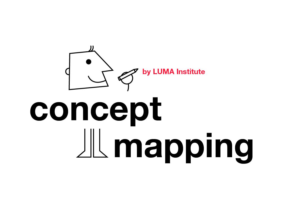 Design thinking by LUMA: concept mapping method | Klaxoon