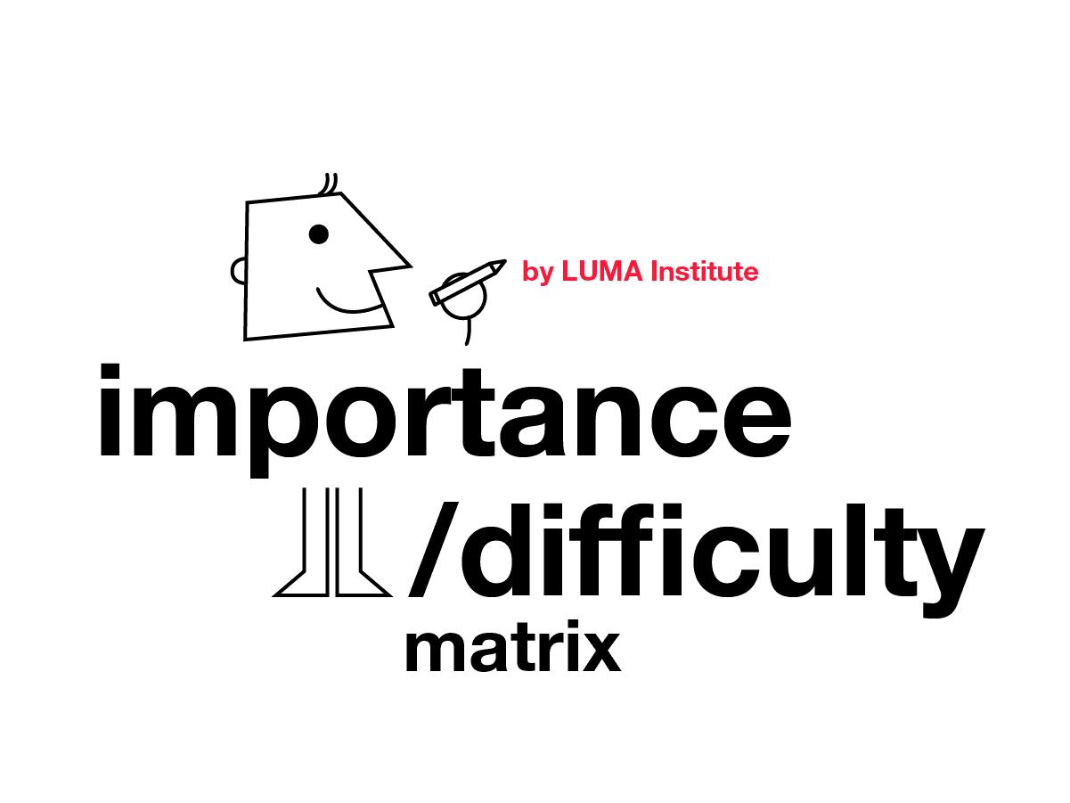 Design thinking by LUMA: importance/difficulty matrix | Klaxoon
