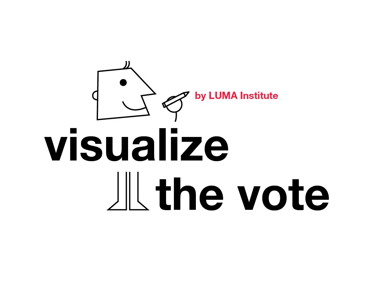 Design thinking by LUMA: Visualize the vote method | Klaxoon