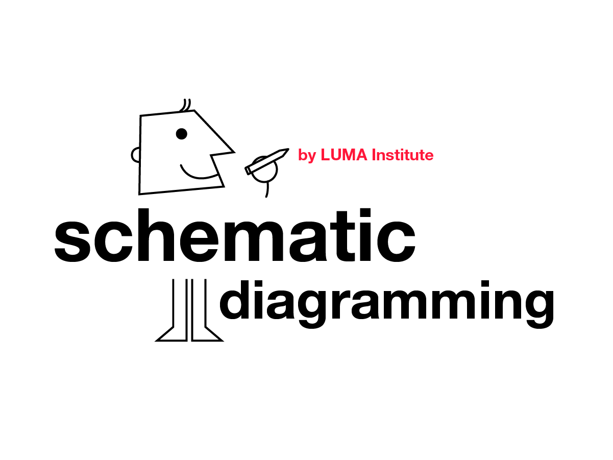 Schematic diagramming a method by LUMA institute   Klaxoon