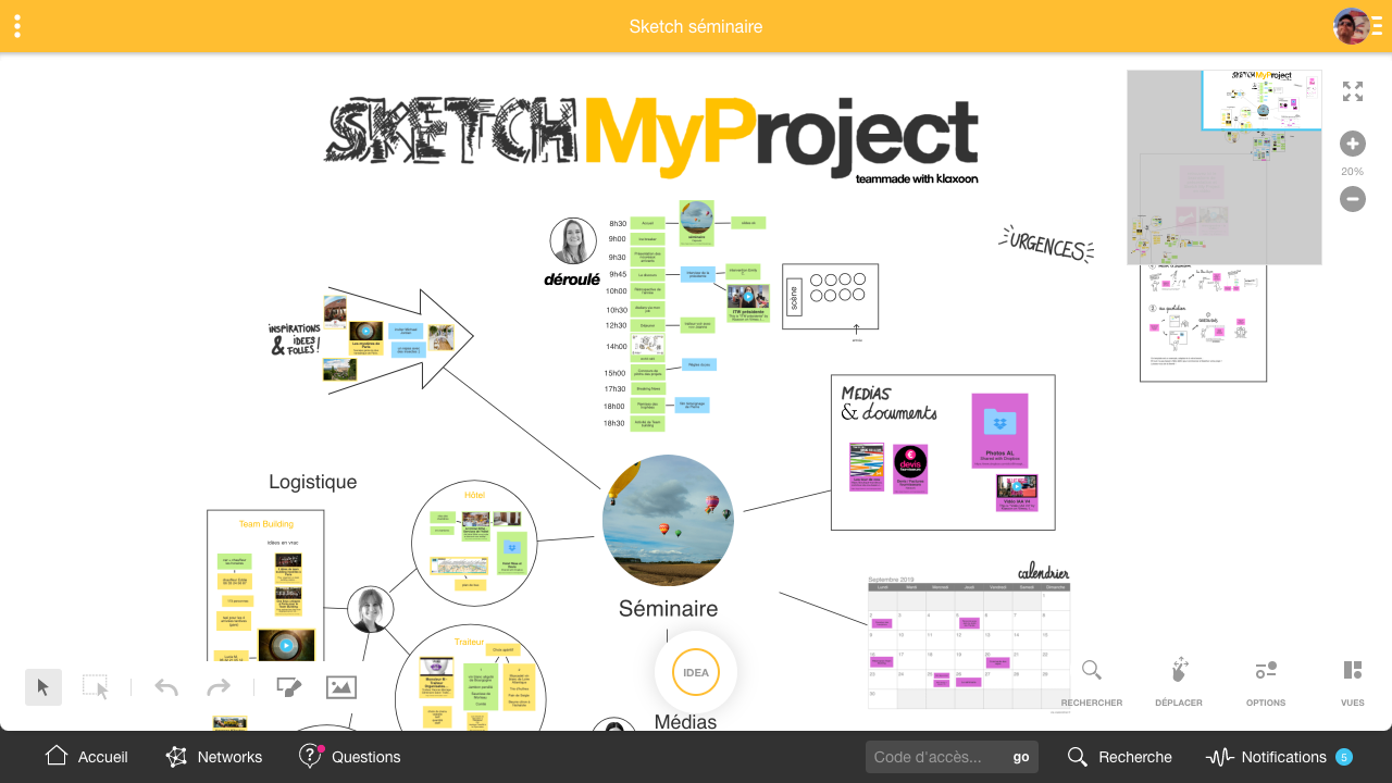 Exemple SketchMyProject template |Klaxoon