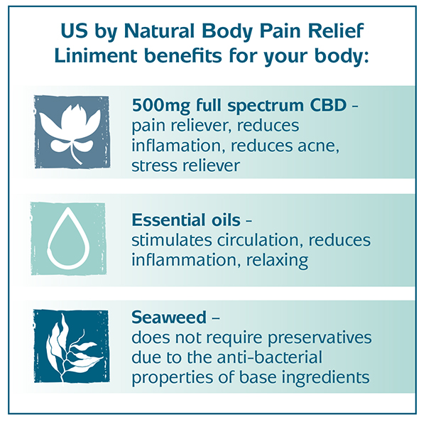 US by Natural Body Pain Relief Liniment
