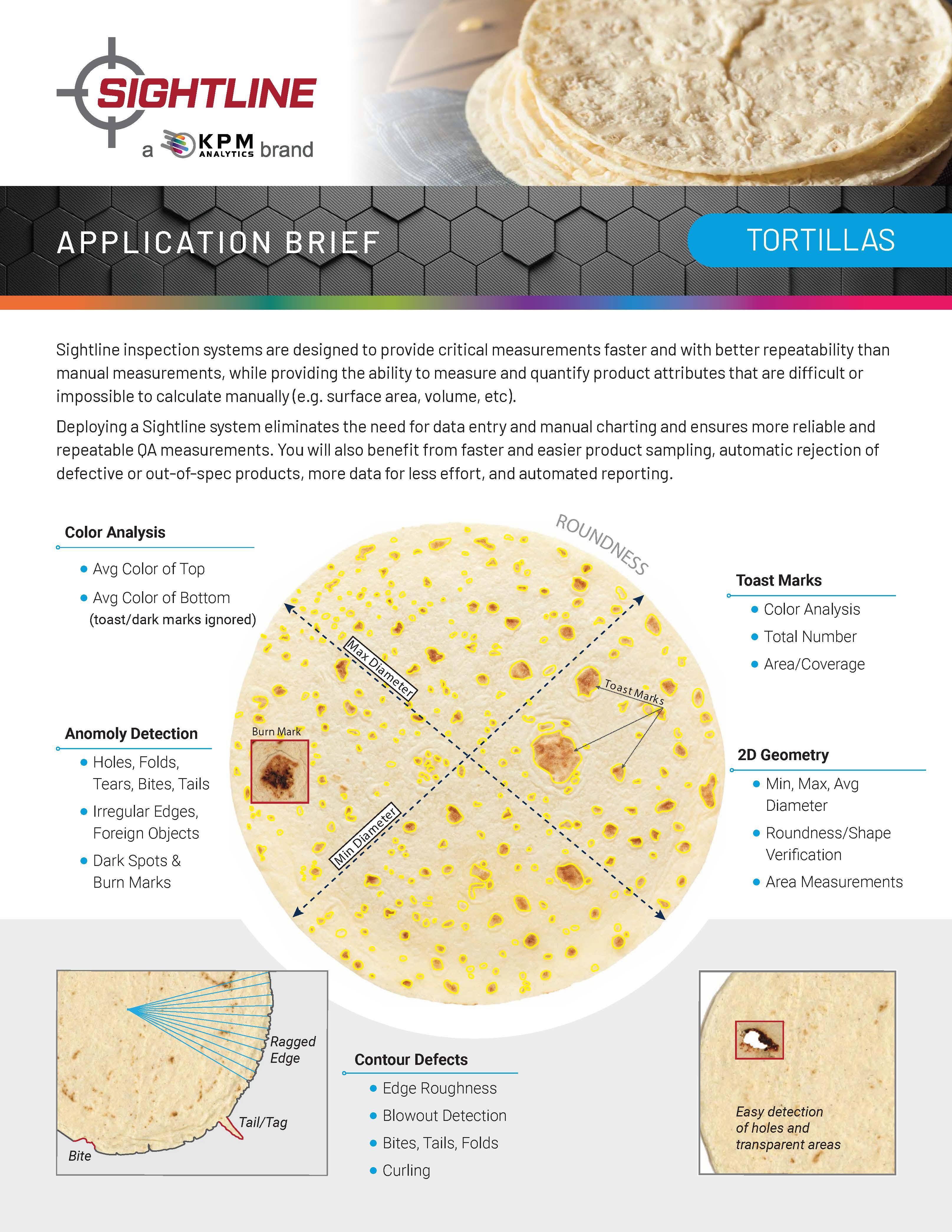Vision Inspection of Tortillas