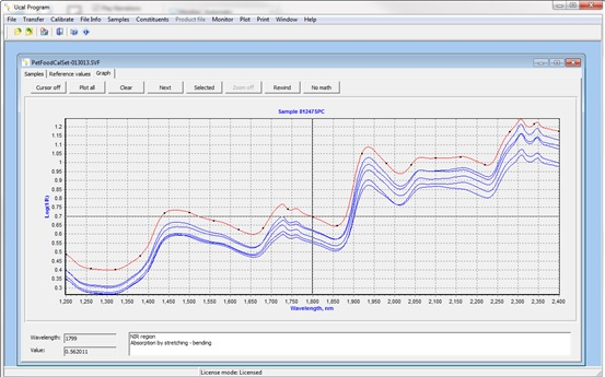 Calibration Sample Spectra