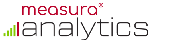 measura analytics