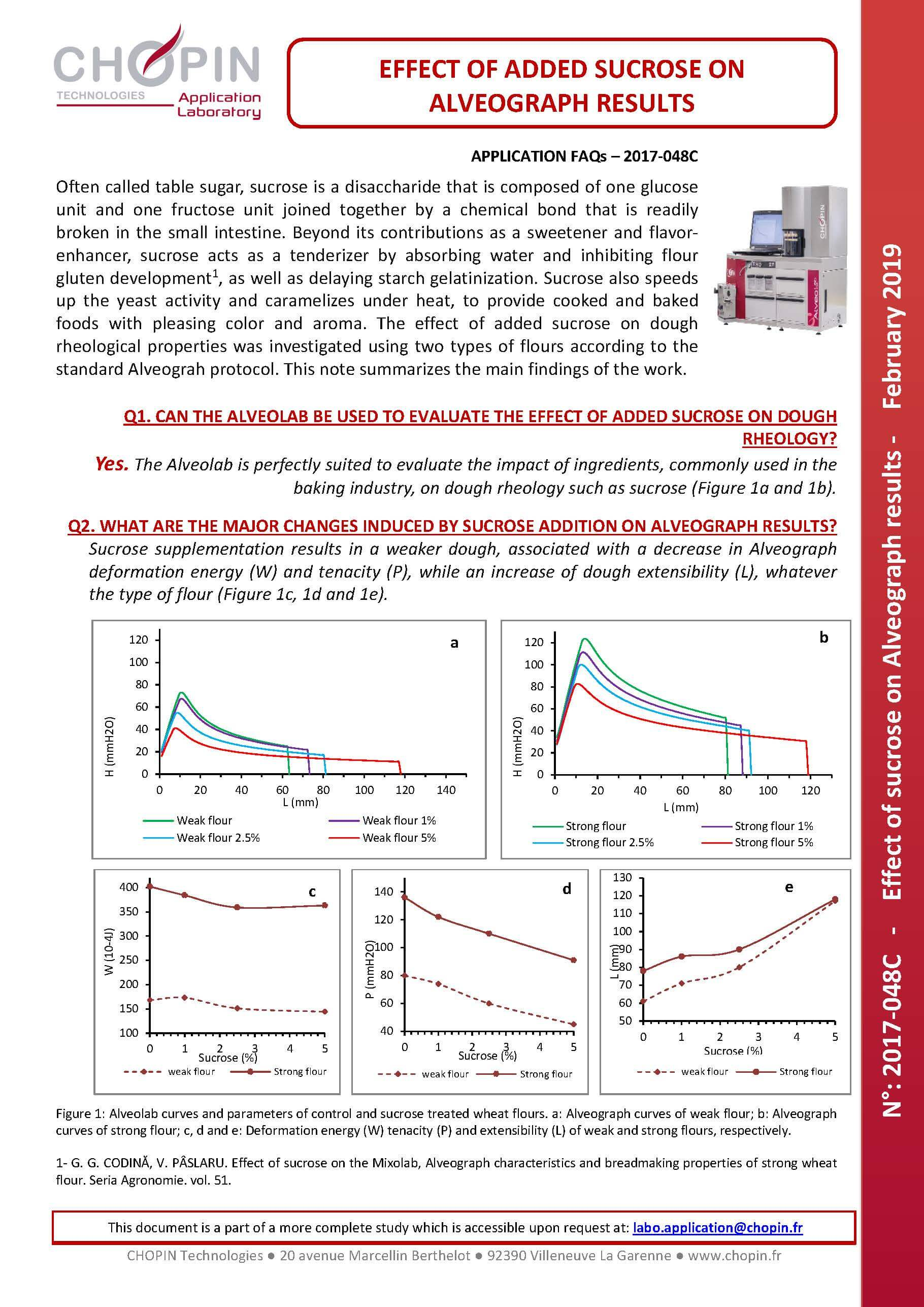 Effect of Added Sucrose on Alveograph Results