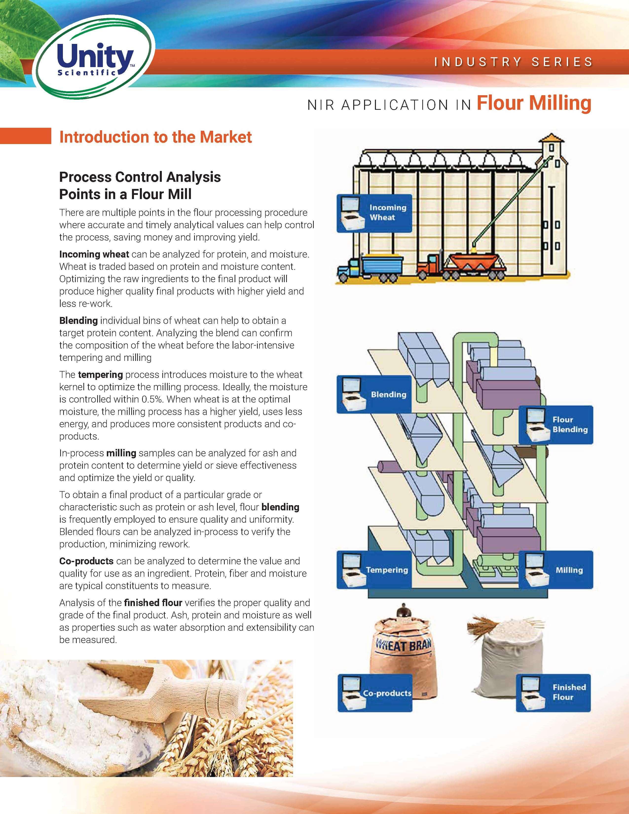 Industry Series - NIR Application In Flour Milling