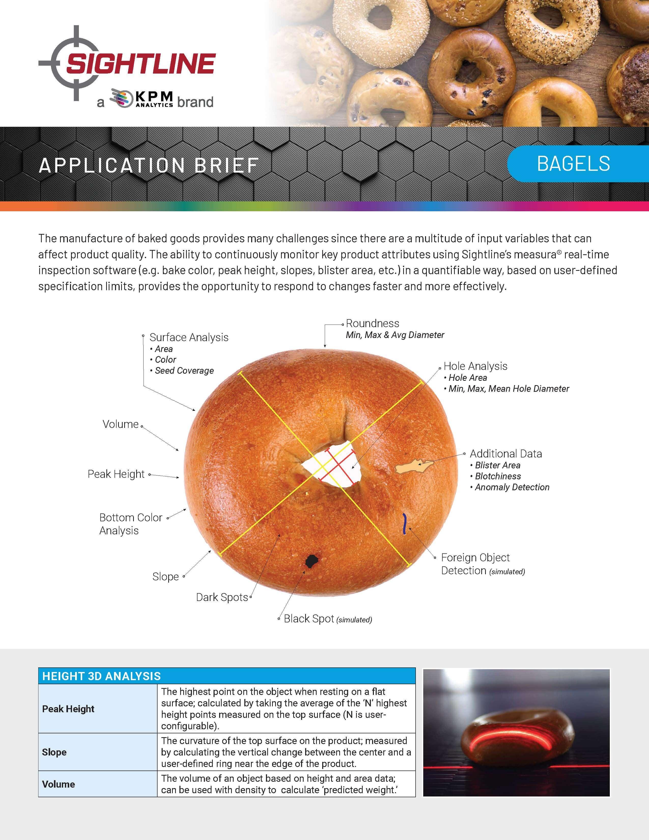 Vision Inspection of Bagels