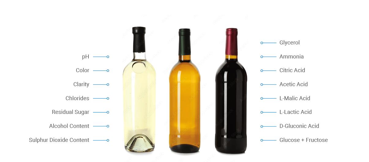 Wine, Beer, & Spirits