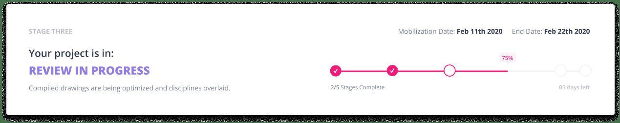 Checkset project progress UI