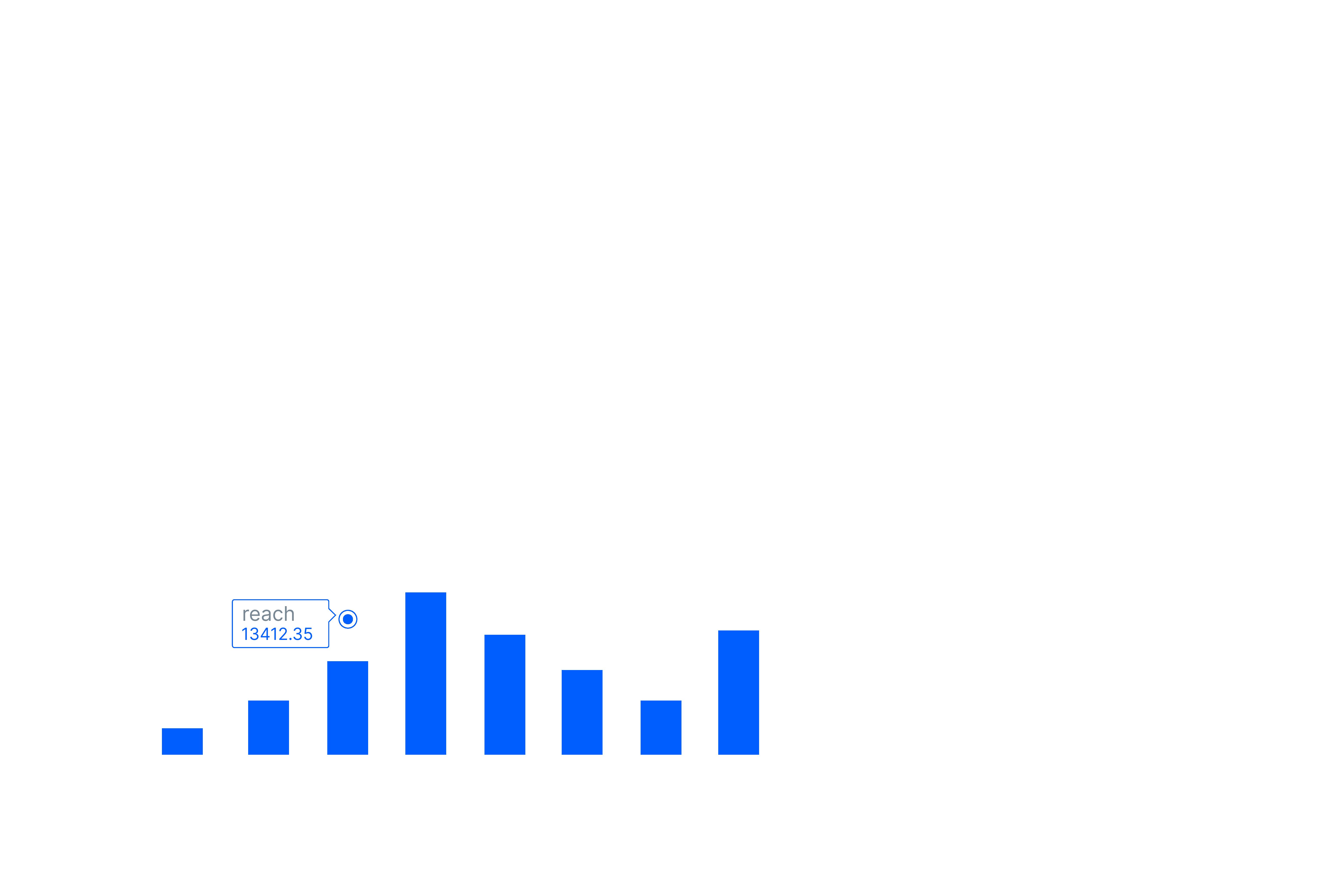 graphs interface
