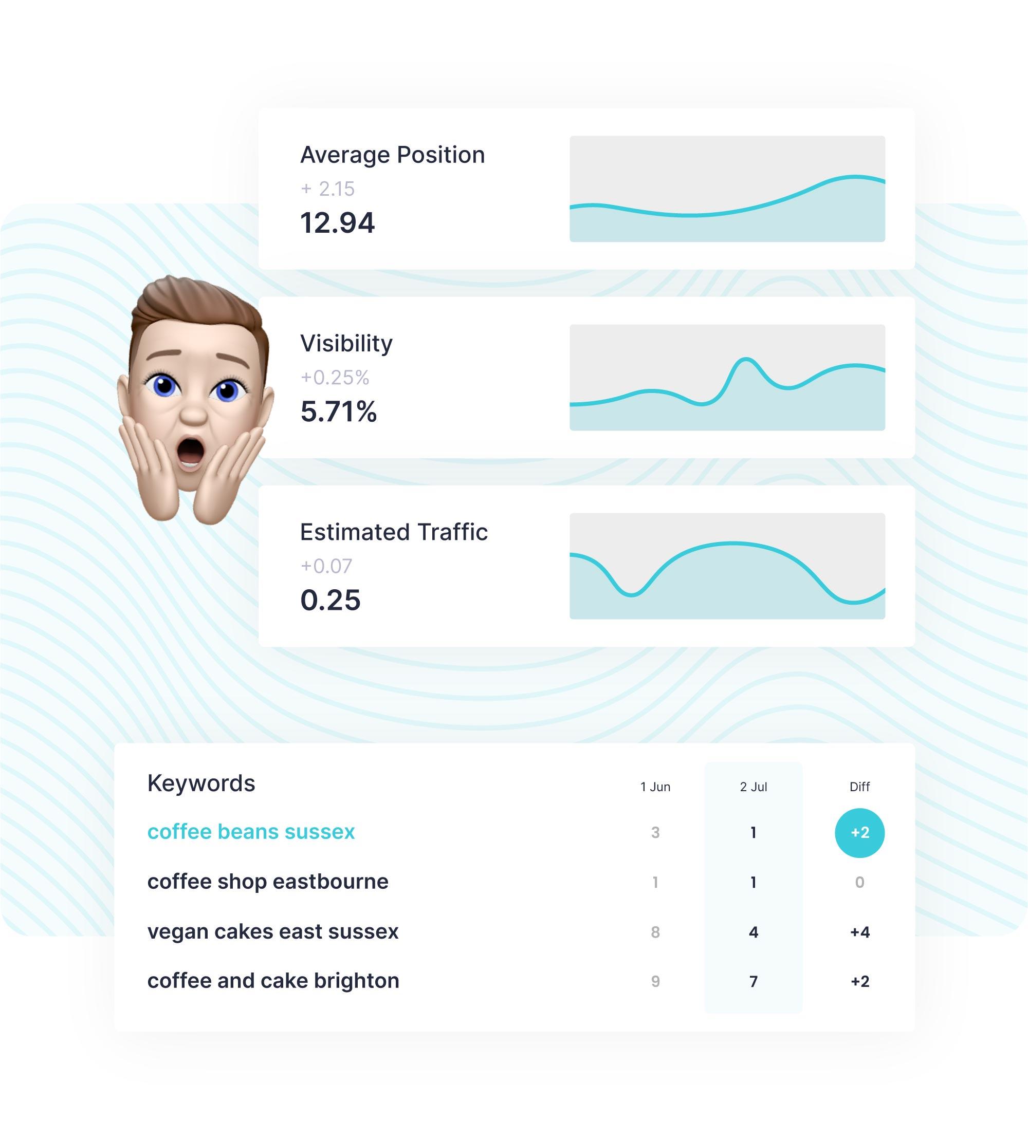 seo dashboard graphic