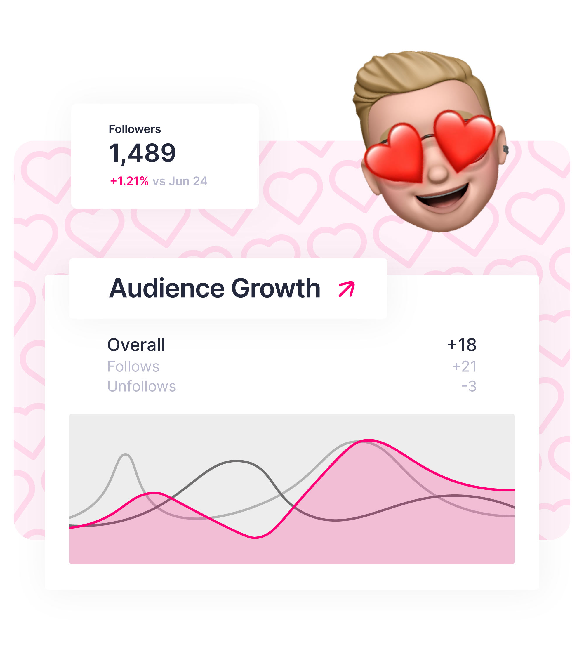 social media audience tracking graphic