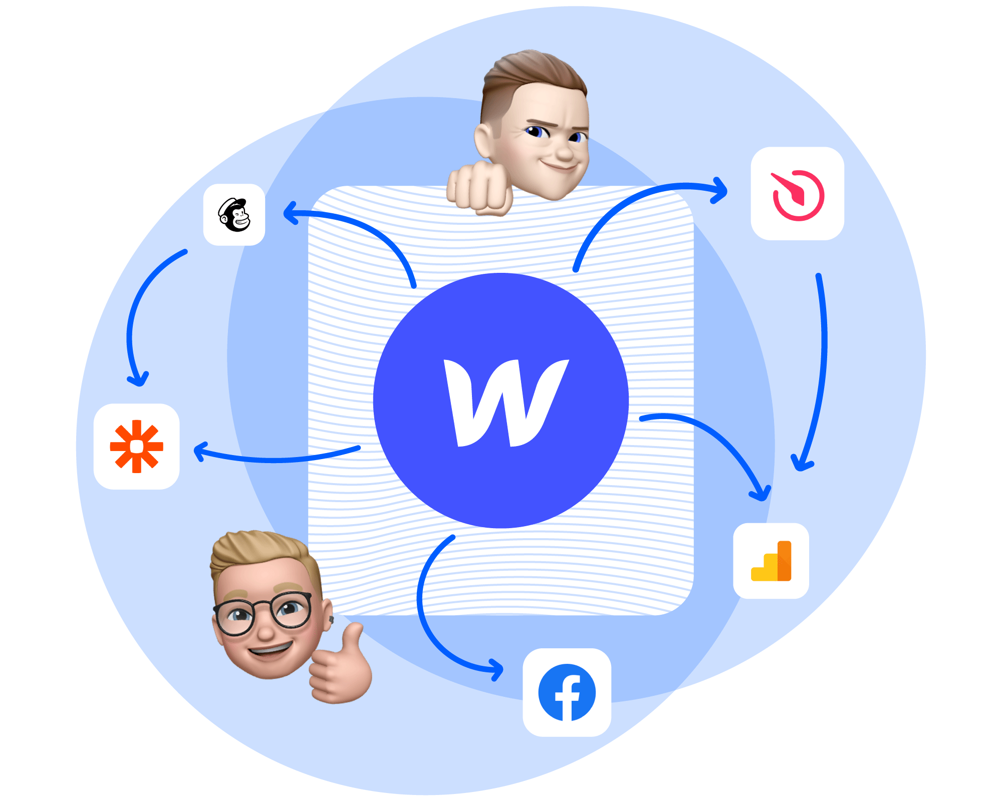 third party apps and integrations with webflow
