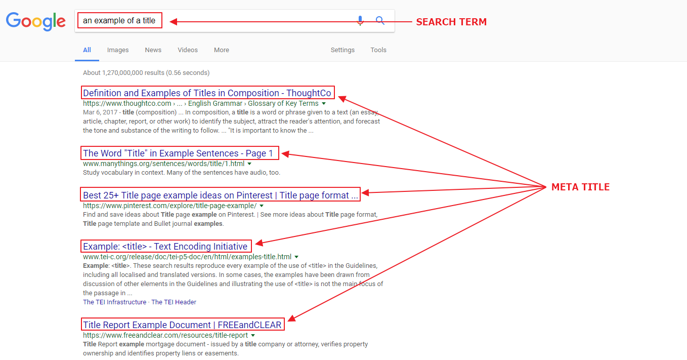 an example of meta titles on a Google search engine result page