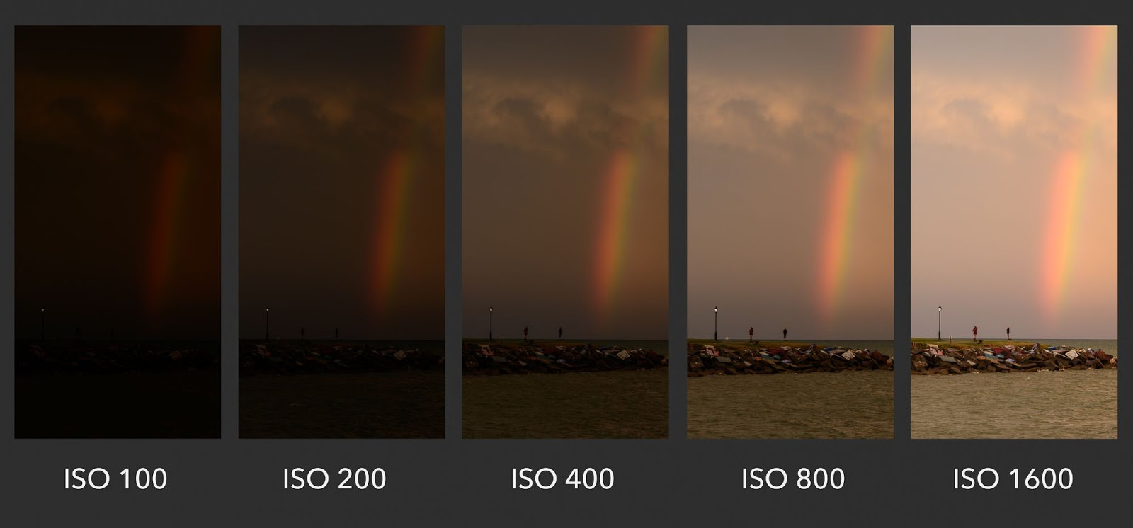 Multiple photos of a rainbow shot with different light settings