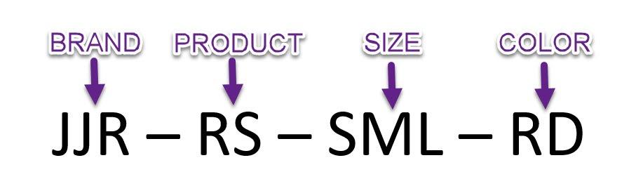 SKU example
