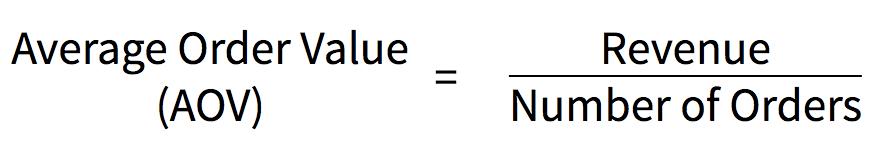 Average order value (AOV) calculation