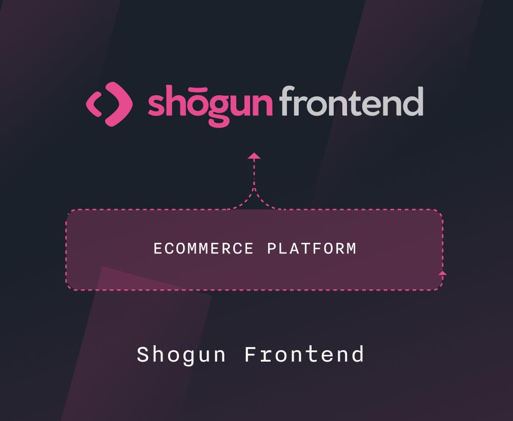 shogun frontend setup