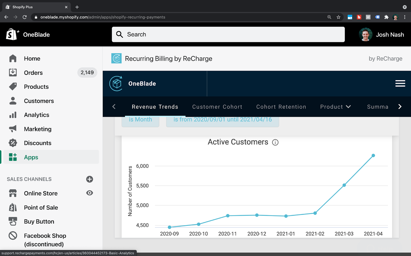 OneBlade's ReCharge recurring billing dashboard