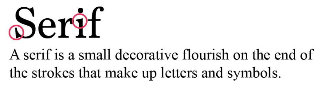 serif font description