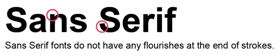 sans serif font description
