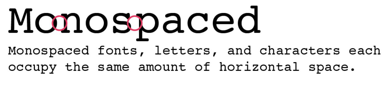 monospaced font description
