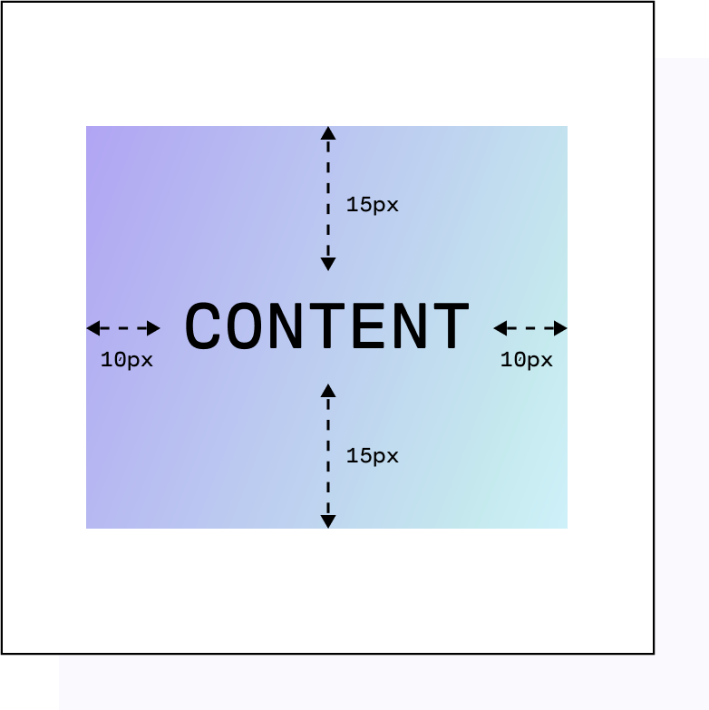 illustration of padding in css element