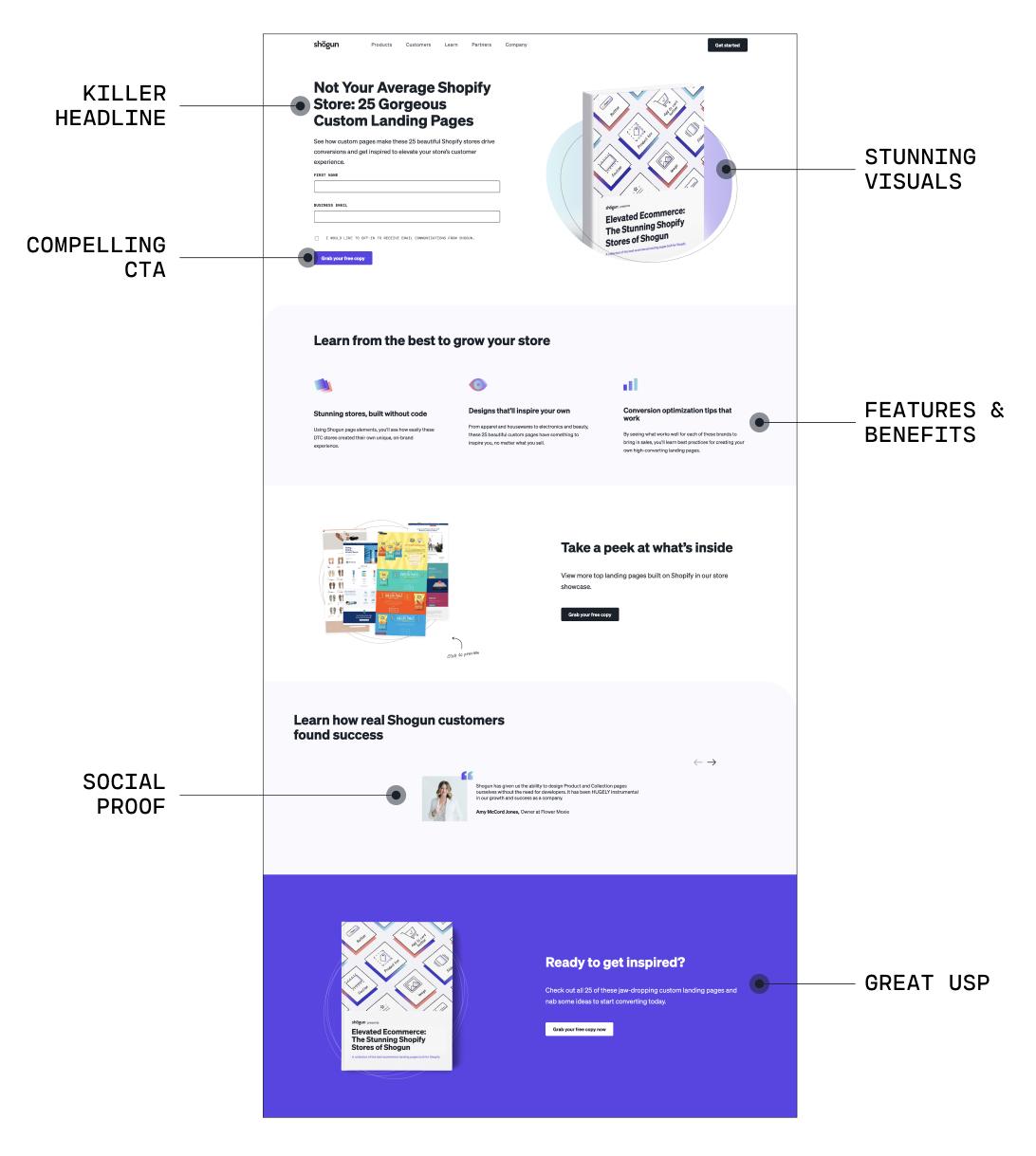 shogun ebook landing page elements for conversion