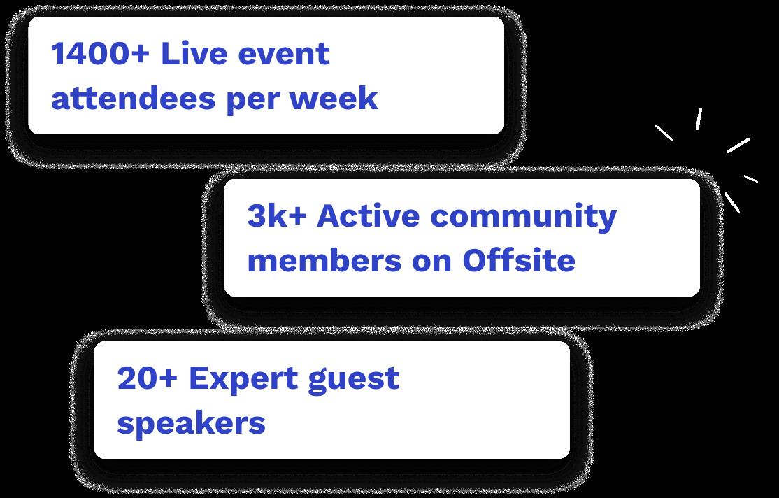 Learnit Community impact