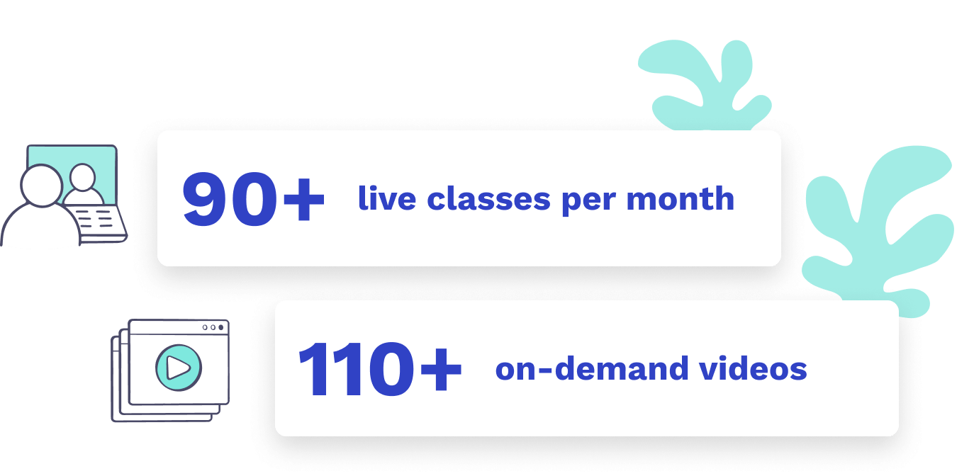 on-demand learning and development