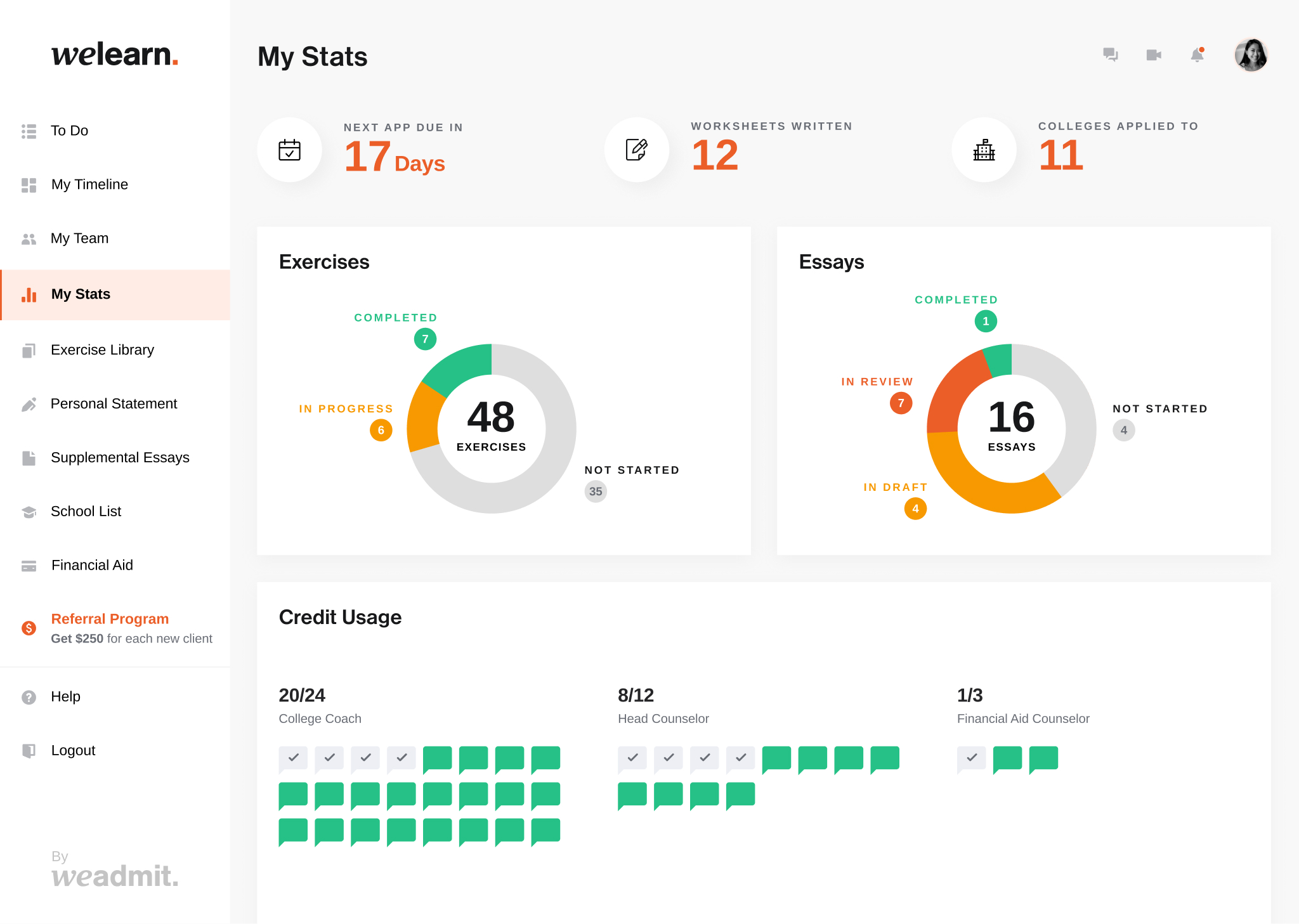 dashboard for parents to track college counseling stats such as exercises, essays, and colleges applied to