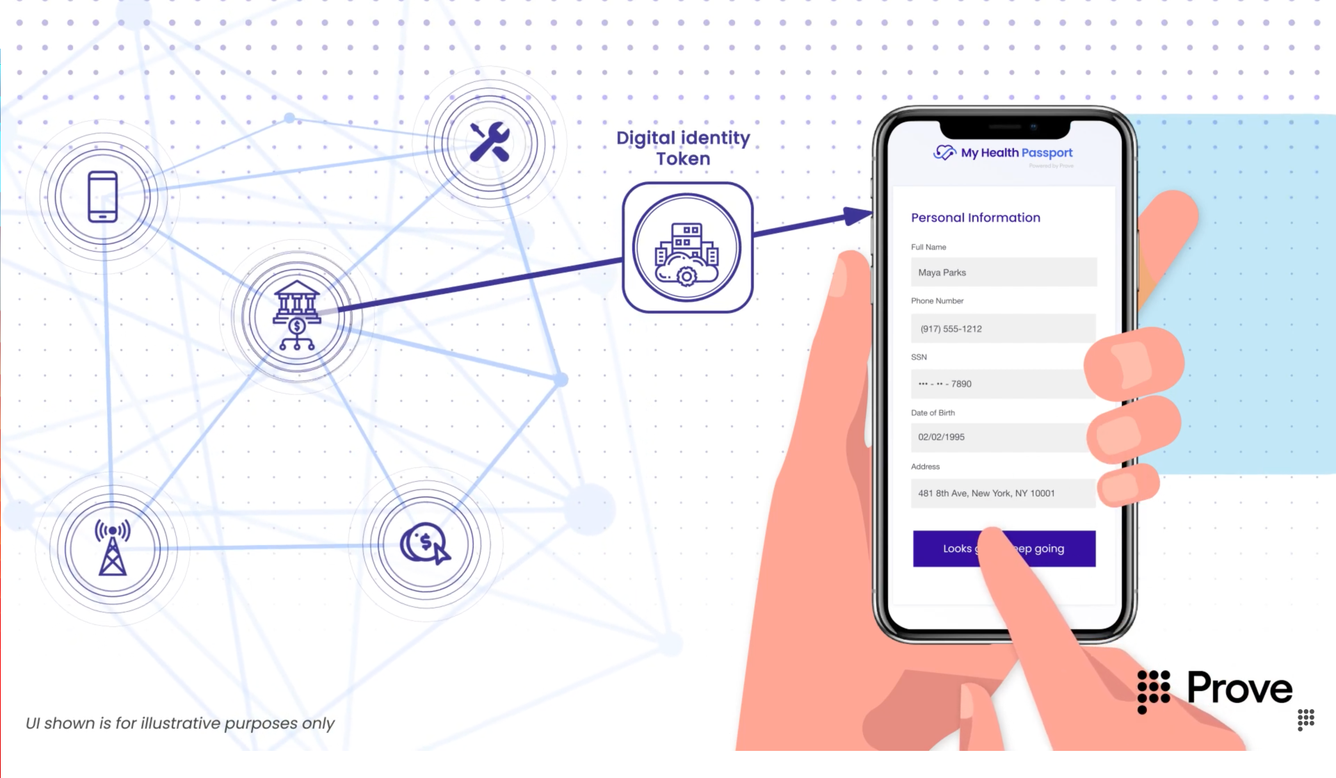 Phone-Centric Identity™️ – Making Health Passports Easier and More Secure