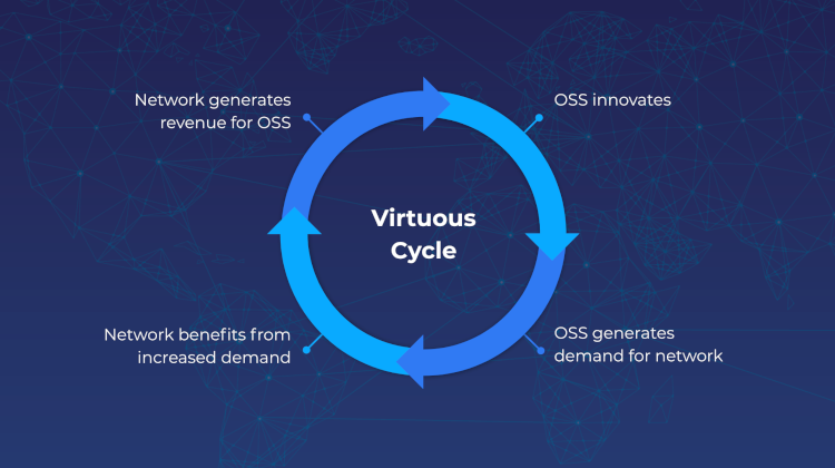The virtuous cycle of open source and decentralization