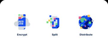 File Journey on Storj. Encrypt, Split, Distribute.
