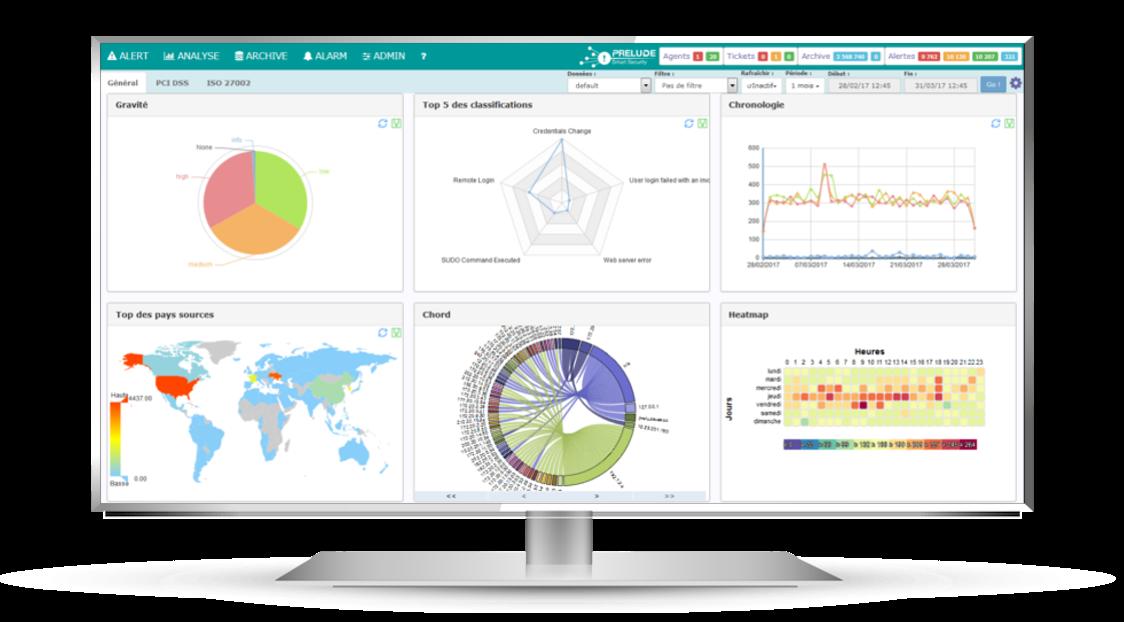 LogDNA-Learn-5 Open Source SIEM Solutions-Prelude OSS