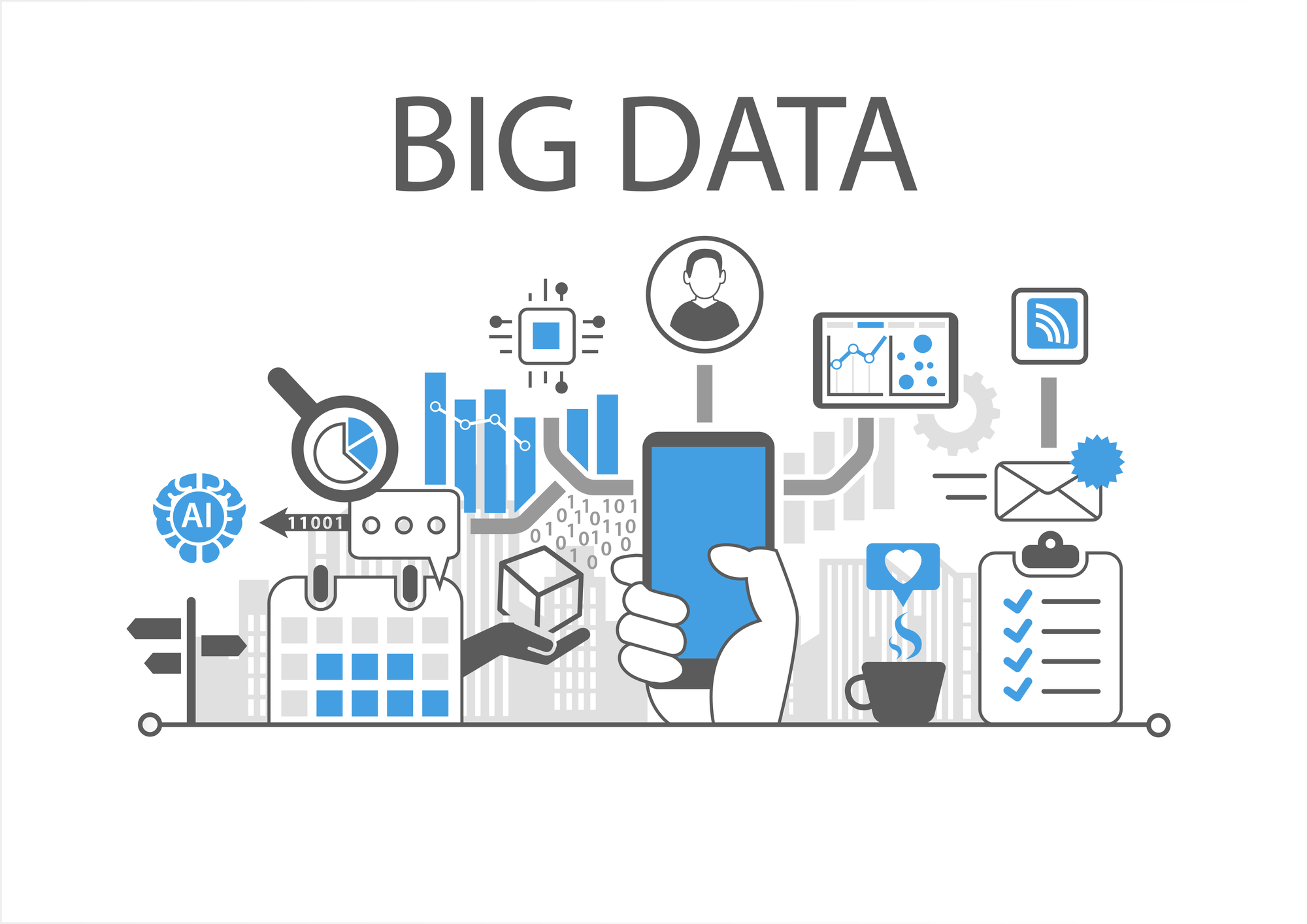 big data log management and analysis