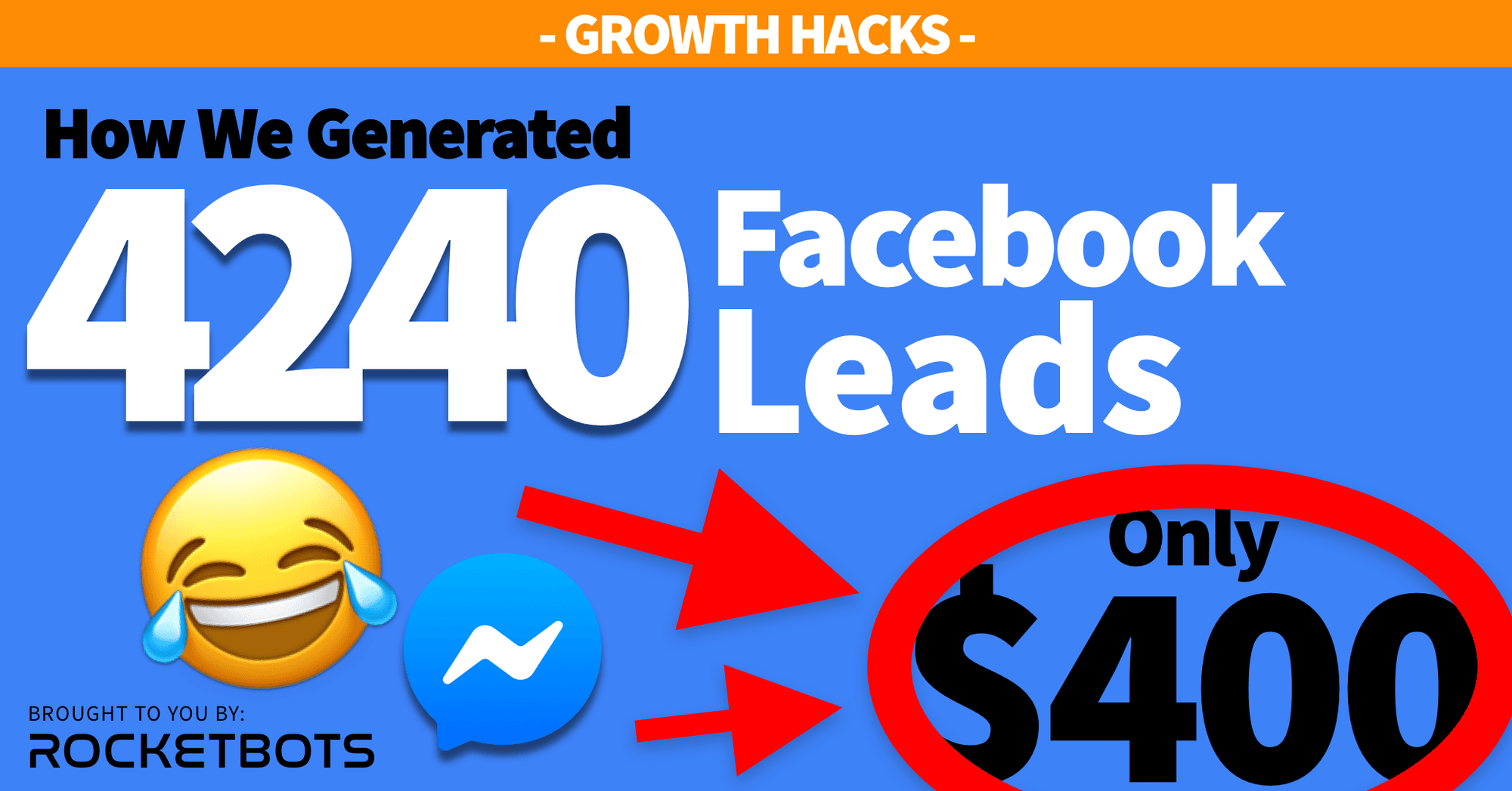How We Generated 4,240 Facebook Messenger Leads for $400USD + 3 Surprises