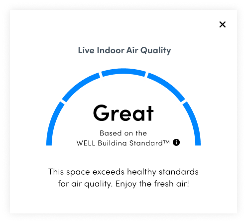 A live indoor air quality score in a building
