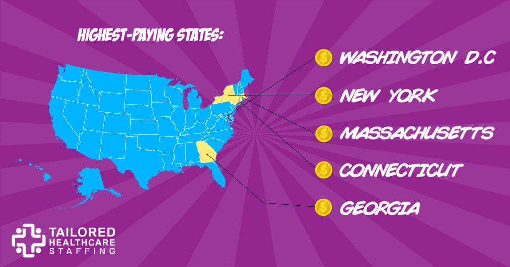 Graphic of states with high travel nurse pay.