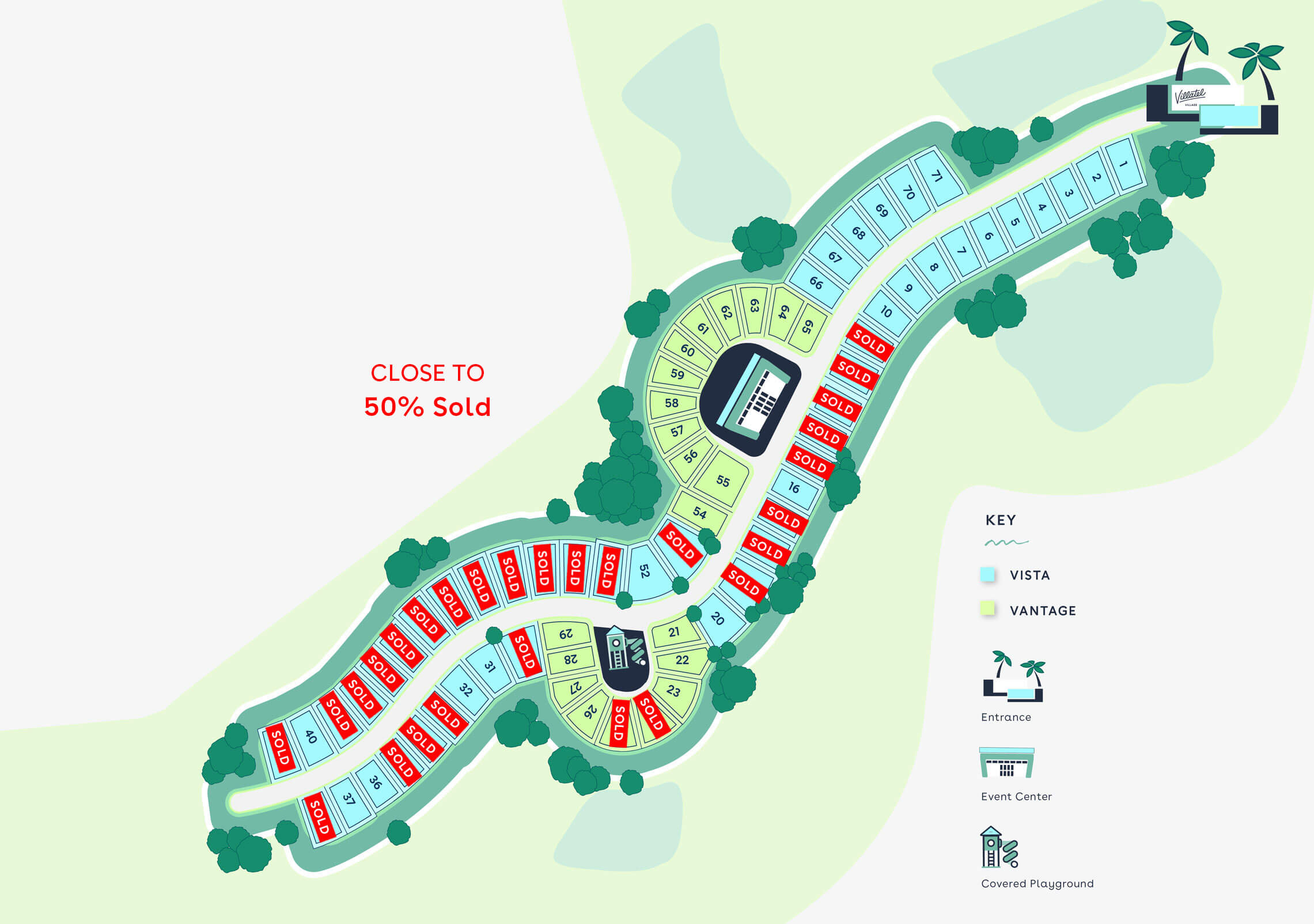 Site map of Villatel Village featuring 50% sold out status and indications of which lots are taken