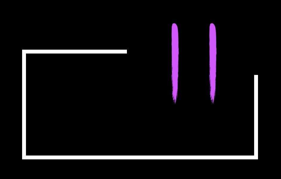 Foto mit schwarzem Hintergund und quadratischer Linie in Gelb mit zwei lila Strichen an der rechten oberen Ecke