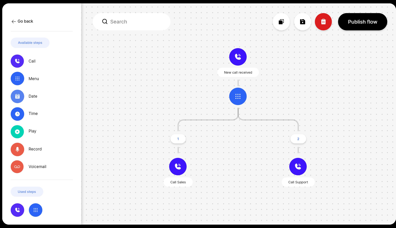 Enfonica flow user interface
