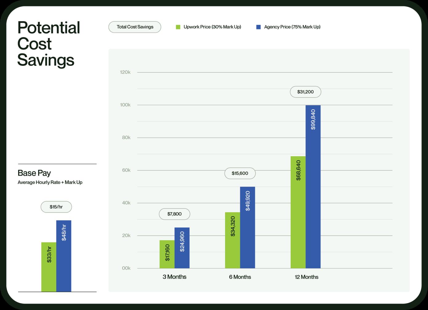 Laptop Statistics Graphic