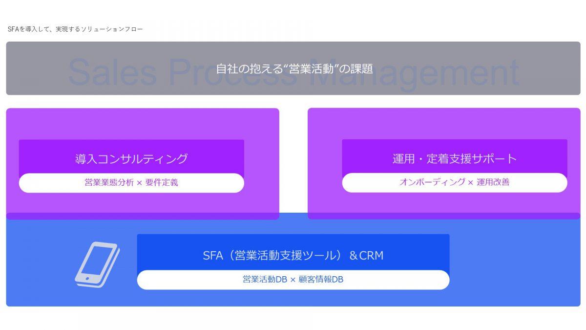 crm-sfa-image