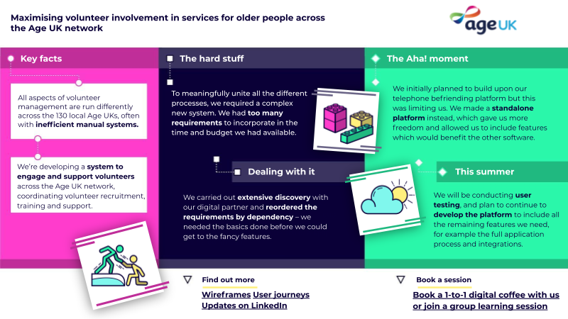 Maximising volunteer involvement in services for older people across the Age UK network