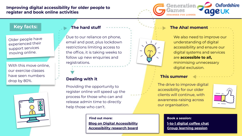 Improving digital accessibility for older people to register and book online activities