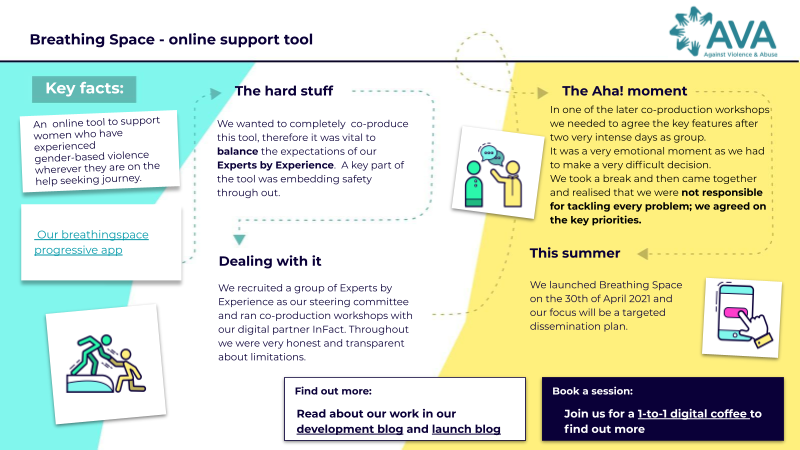 Breathing Space - online support tool