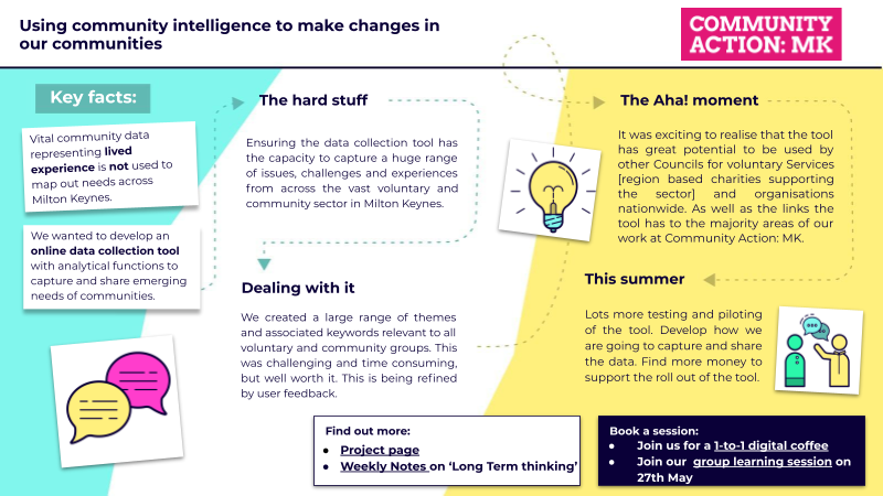 Using community intelligence to make changes in our communities